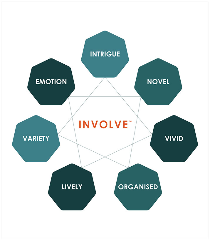 rebel-soul-INVOLVE-system
