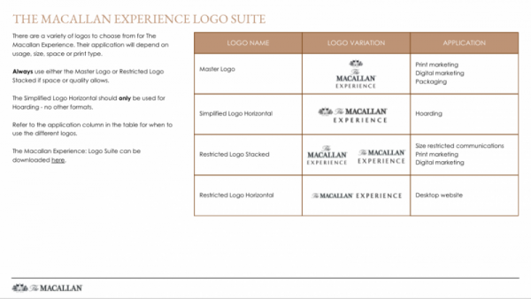 The Macallan Experience - Regional Marketing Toolkit, Logo Guidelines
