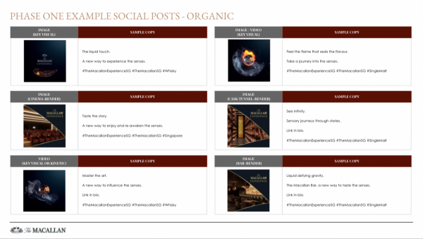 The Macallan Experience - Regional Marketing Toolkit, Content Templates